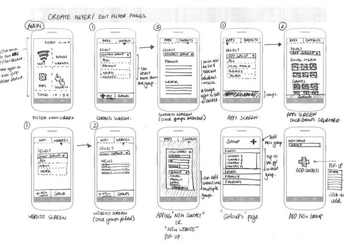 POP: Prototyping Interactivity on Paper